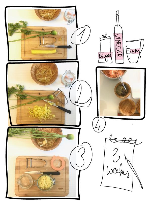 collage-kimchi
